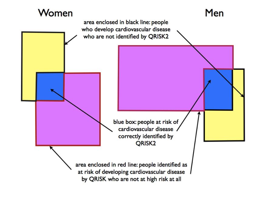 http://www.drbriffa.com/wp-content/uploads/2014/03/QRISK2.png